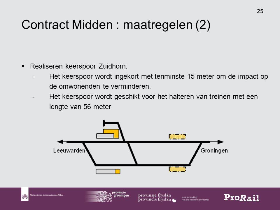 Contract Midden : maatregelen (2)