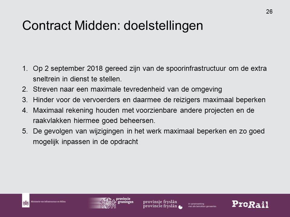 Contract Midden: doelstellingen