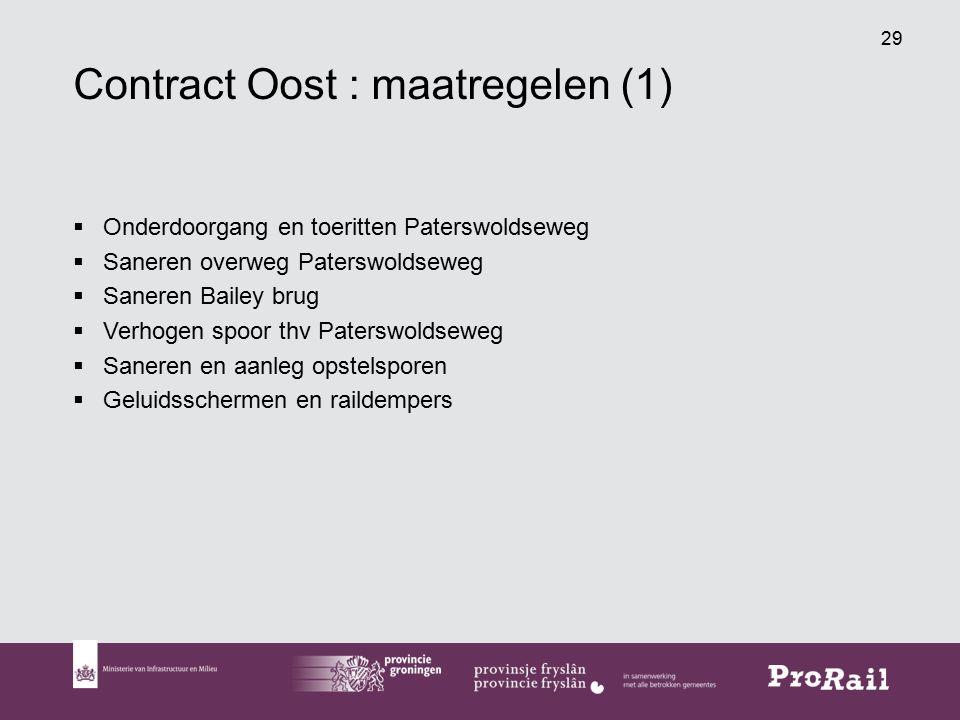 Contract Oost : maatregelen (1)