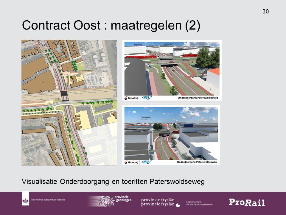 Contract Oost : maatregelen (2)