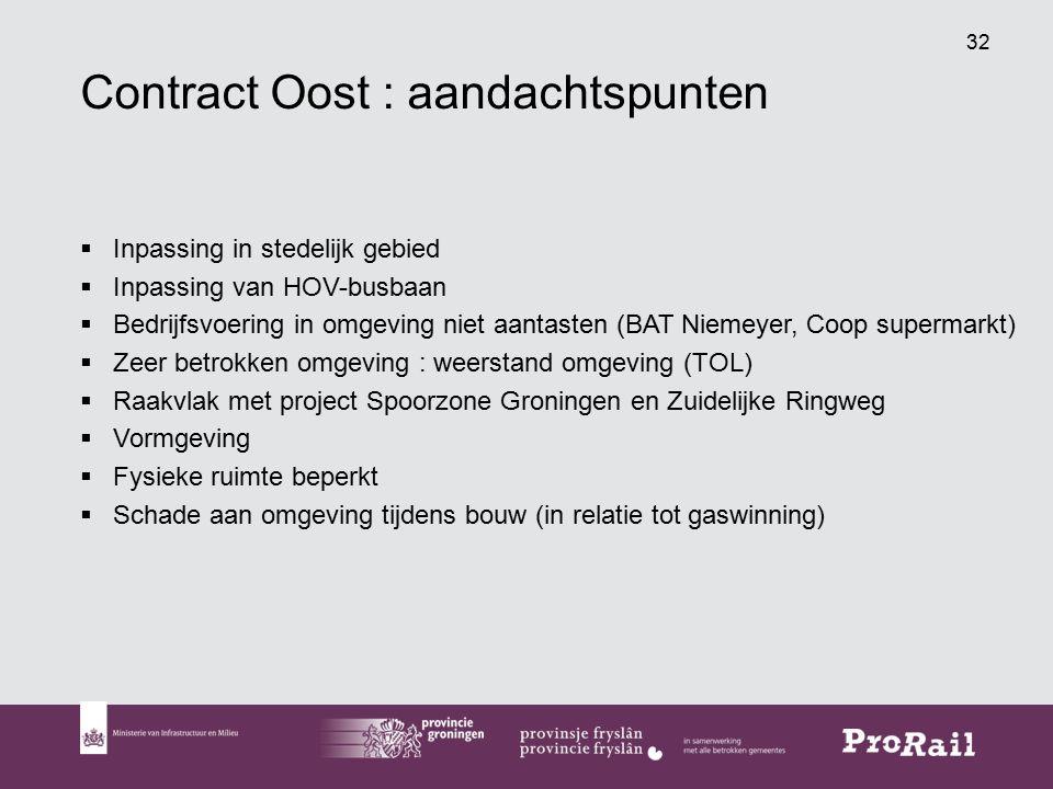 Contract Oost : aandachtspunten