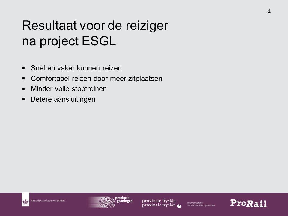 Resultaat voor de reiziger na project ESGL