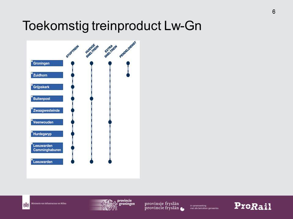 Toekomstig treinproduct Lw-Gn