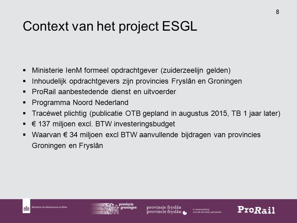 Context van het project ESGL