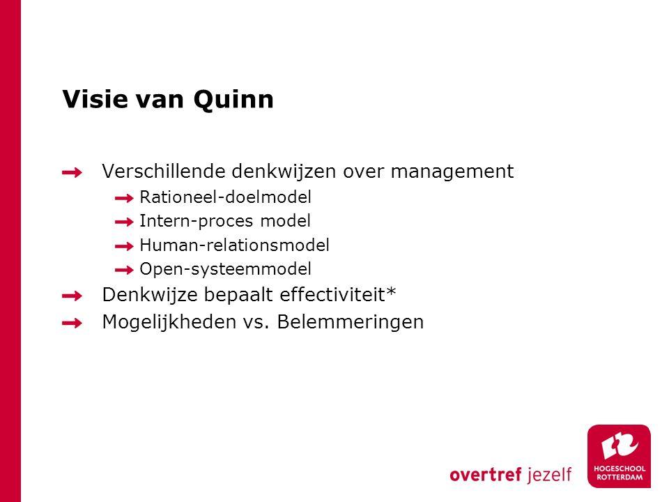 Visie van Quinn Verschillende denkwijzen over management