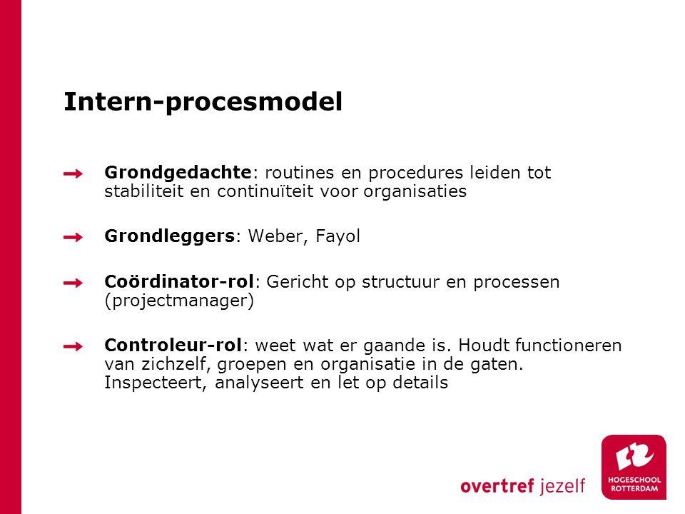 Intern-procesmodel Grondgedachte: routines en procedures leiden tot stabiliteit en continuïteit voor organisaties.