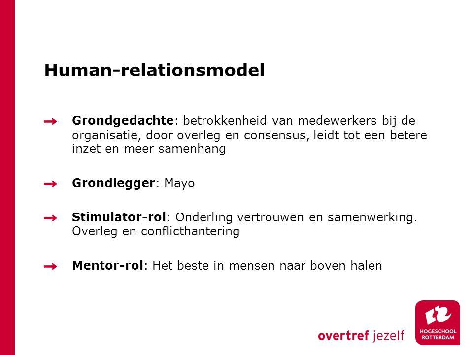 Human-relationsmodel