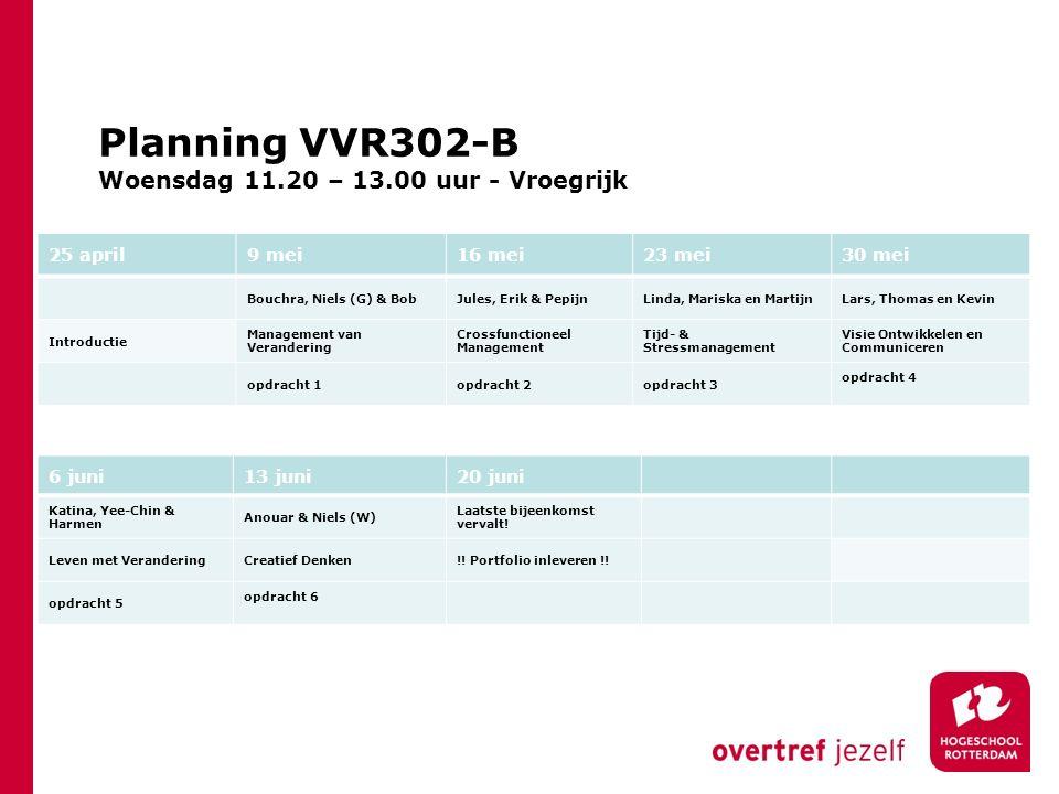 Planning VVR302-B Woensdag 11.20 – 13.00 uur - Vroegrijk