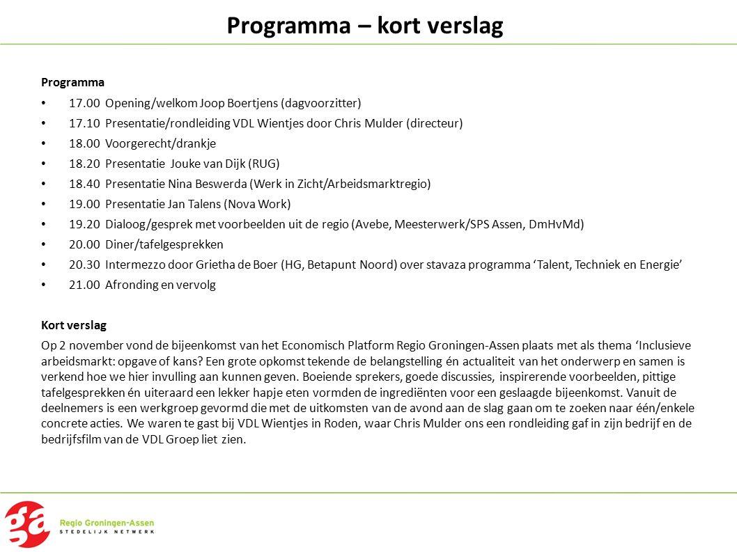 Programma – kort verslag