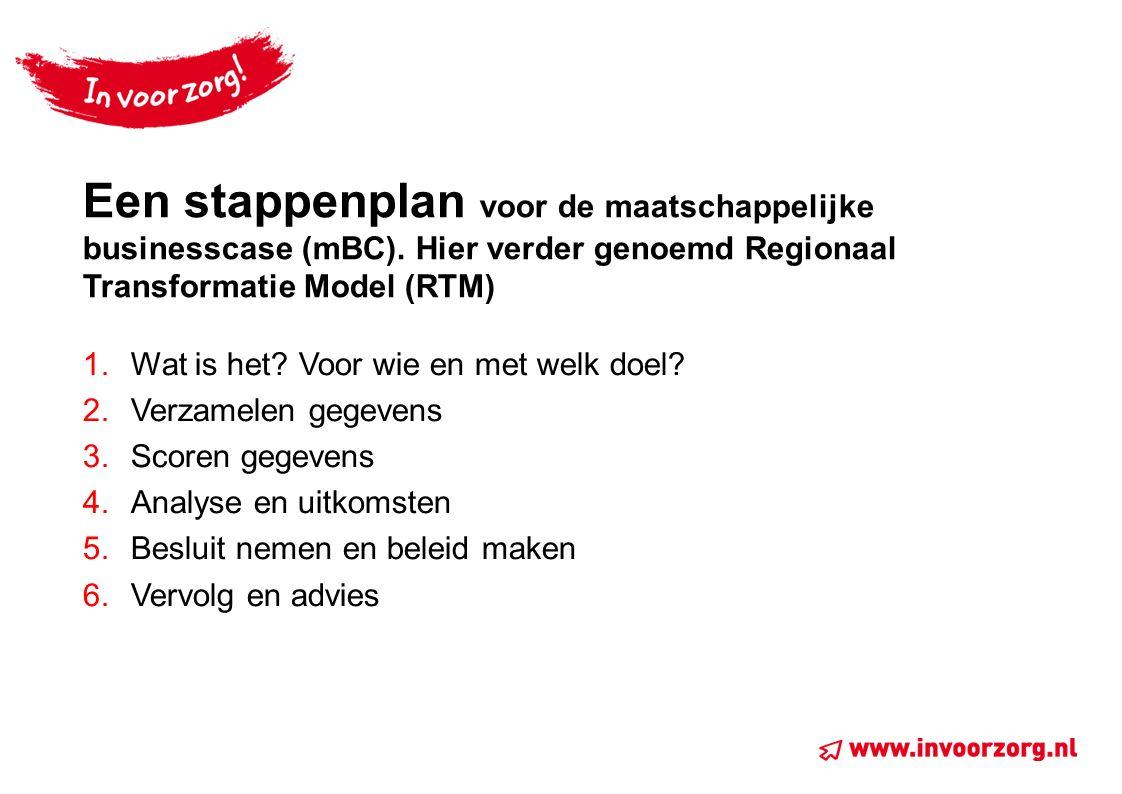 Een stappenplan voor de maatschappelijke businesscase (mBC)