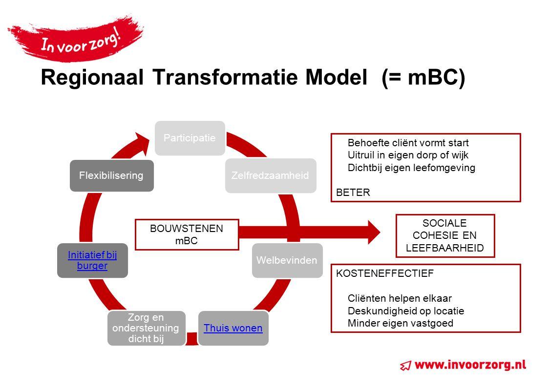 Regionaal Transformatie Model (= mBC)