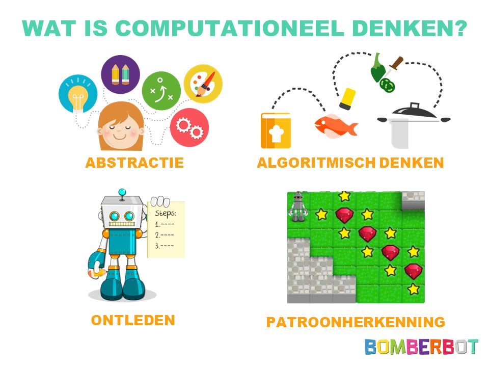 WAT IS COMPUTATIONEEL DENKEN