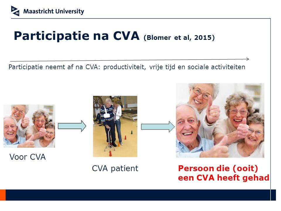 Participatie na CVA (Blomer et al, 2015)