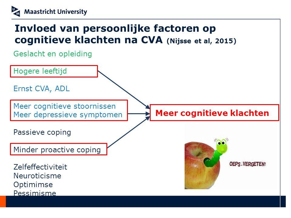 Invloed van persoonlijke factoren op cognitieve klachten na CVA (Nijsse et al, 2015)