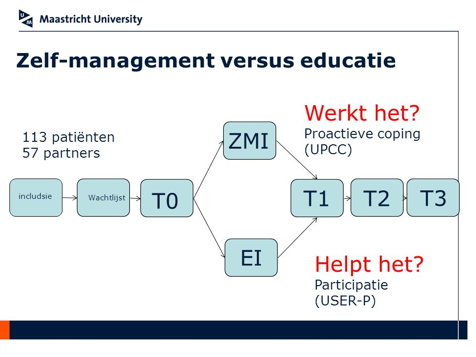 Zelf-management versus educatie