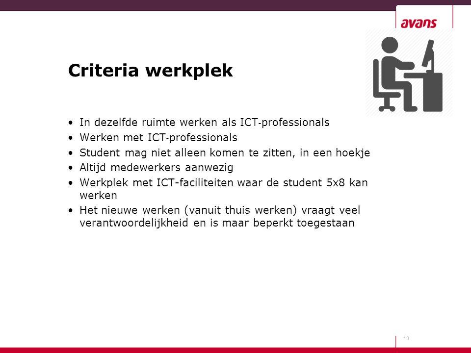Criteria werkplek In dezelfde ruimte werken als ICT‐professionals