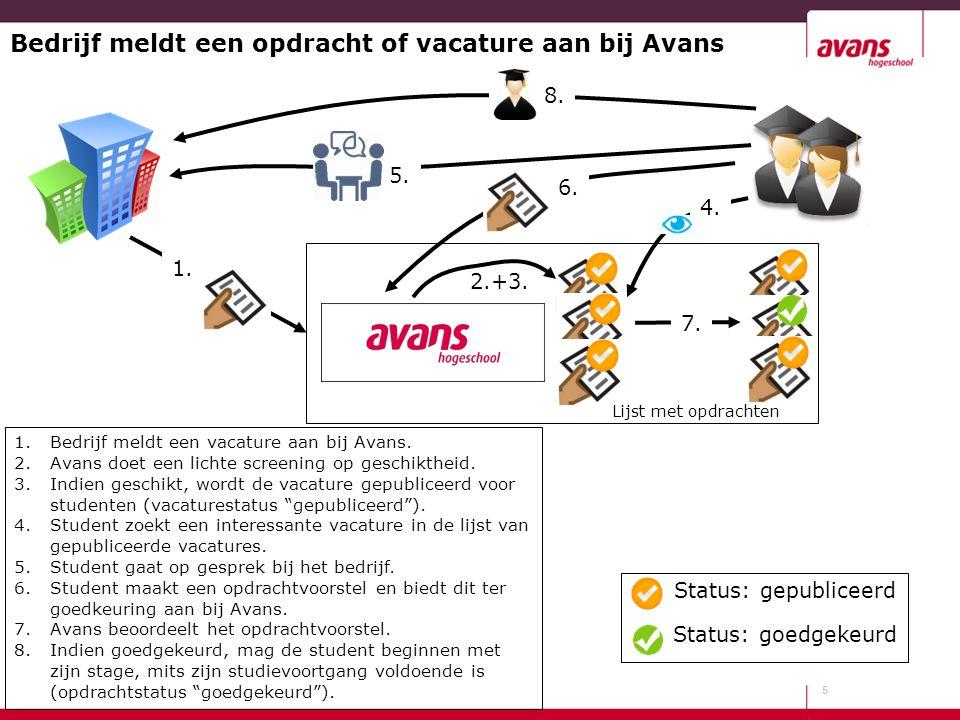Bedrijf meldt een opdracht of vacature aan bij Avans