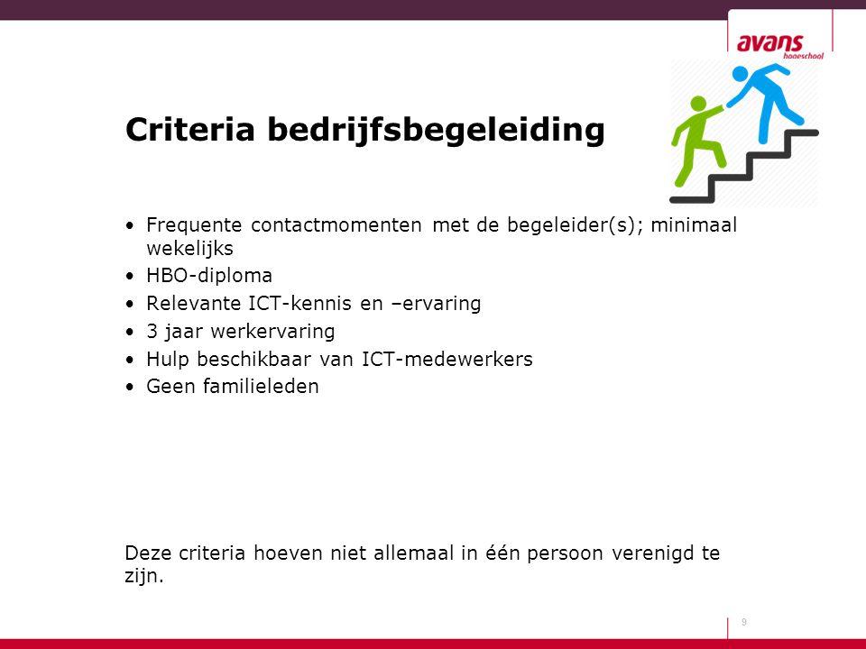 Criteria bedrijfsbegeleiding