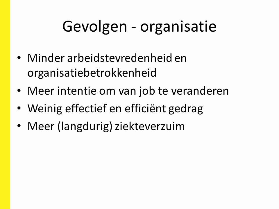 Gevolgen - organisatie