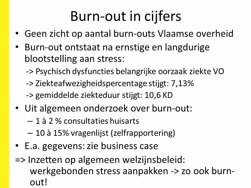 Burn-out in cijfers Geen zicht op aantal burn-outs Vlaamse overheid