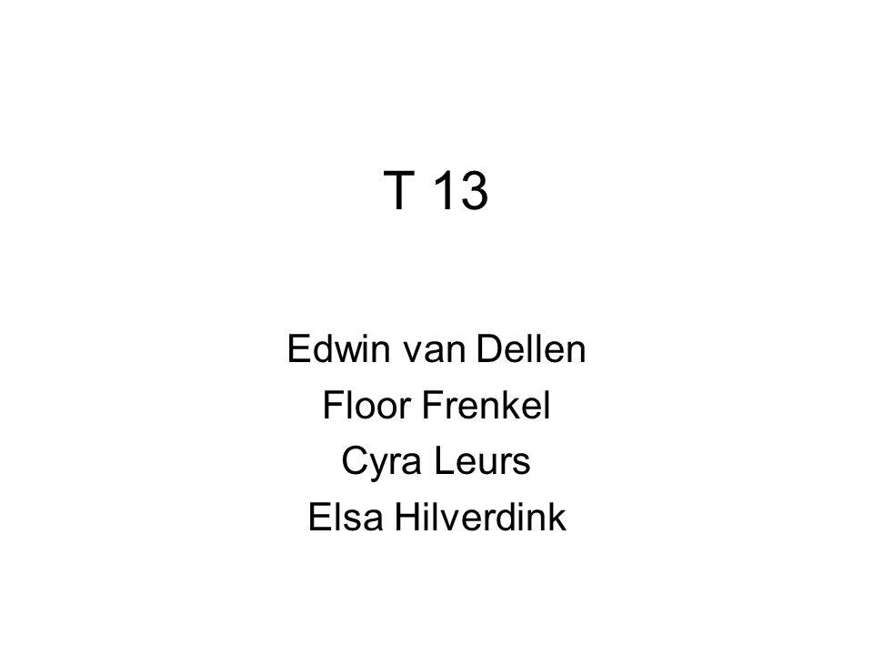 Edwin van Dellen Floor Frenkel Cyra Leurs Elsa Hilverdink