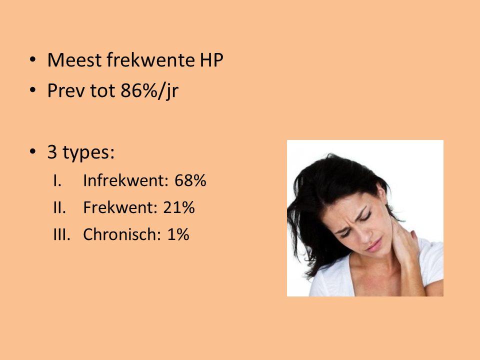 Meest frekwente HP Prev tot 86%/jr 3 types: Infrekwent: 68%