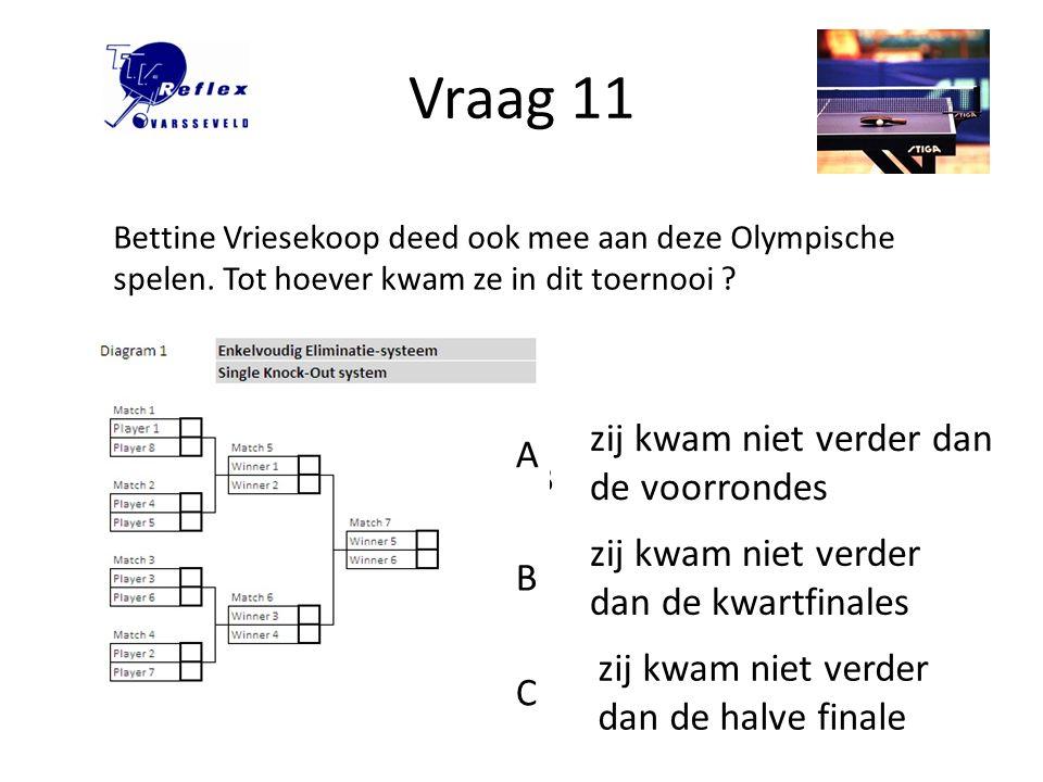 Vraag 11 A zij kwam niet verder dan de voorrondes A B