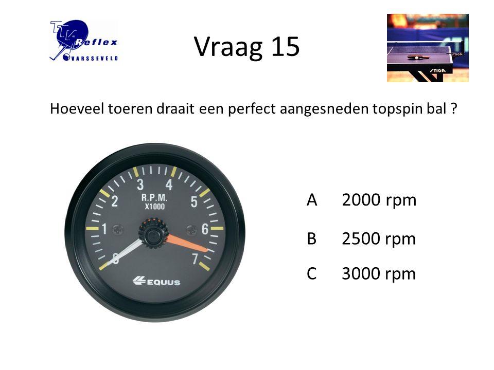 Vraag 15 Hoeveel toeren draait een perfect aangesneden topspin bal A. 2000 rpm. B. 2500 rpm. C.