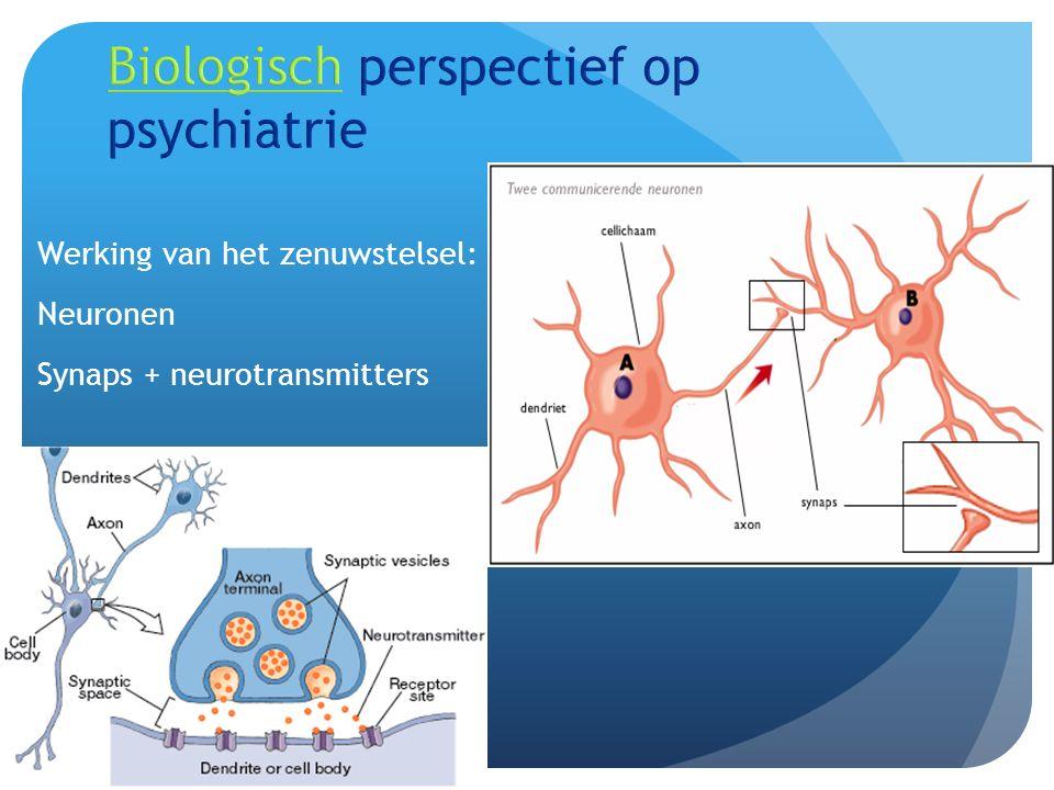 Biologisch perspectief op psychiatrie
