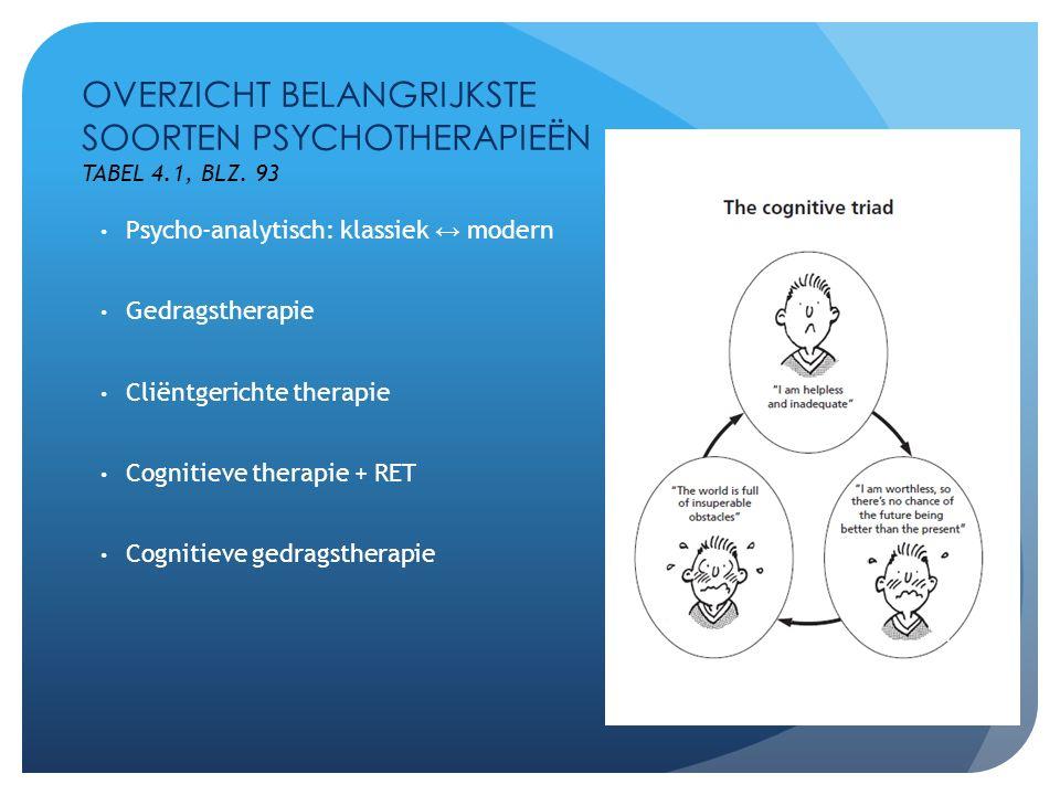 Overzicht belangrijkste soorten psychotherapieën