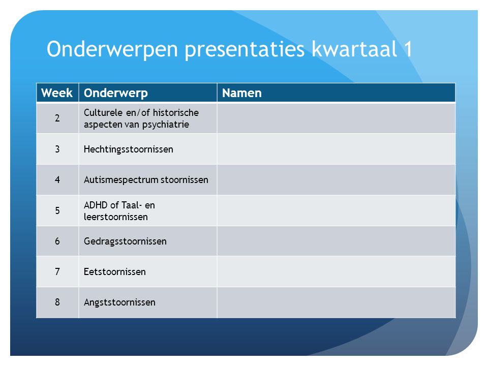 Onderwerpen presentaties kwartaal 1