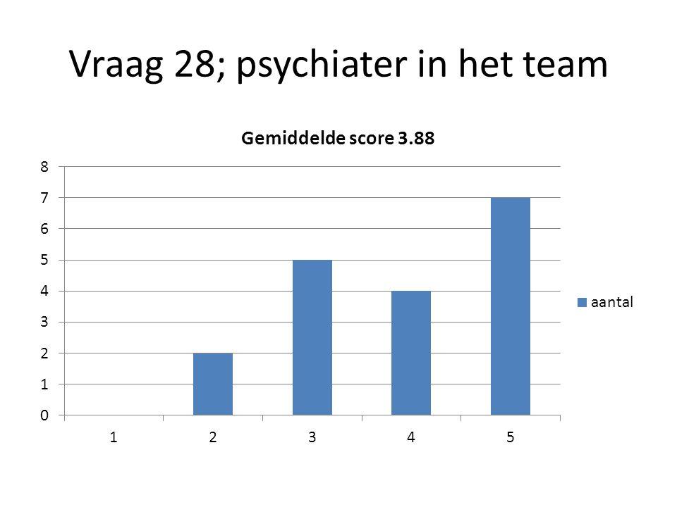 Vraag 28; psychiater in het team