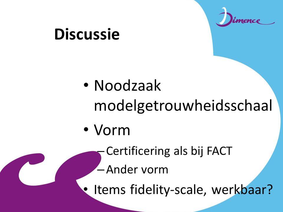 Discussie Noodzaak modelgetrouwheidsschaal Vorm