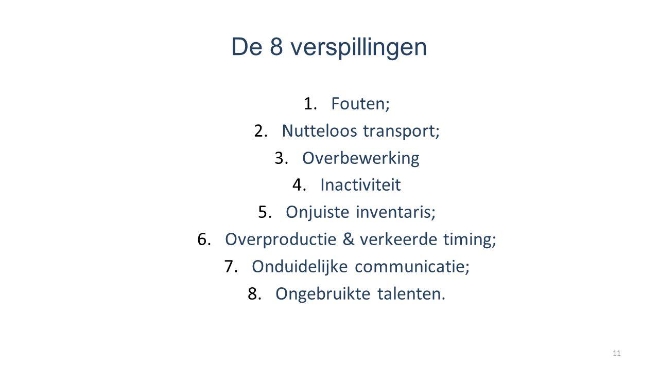 De 8 verspillingen Fouten; Nutteloos transport; Overbewerking