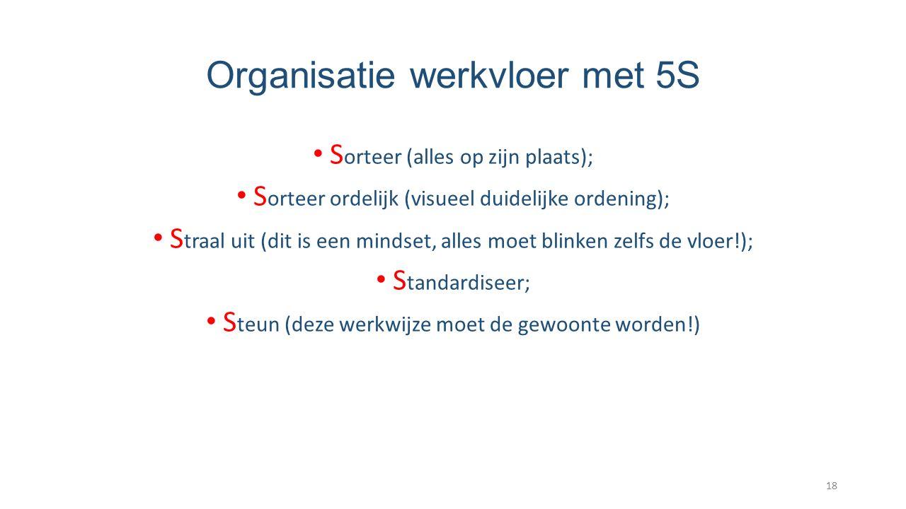 Organisatie werkvloer met 5S