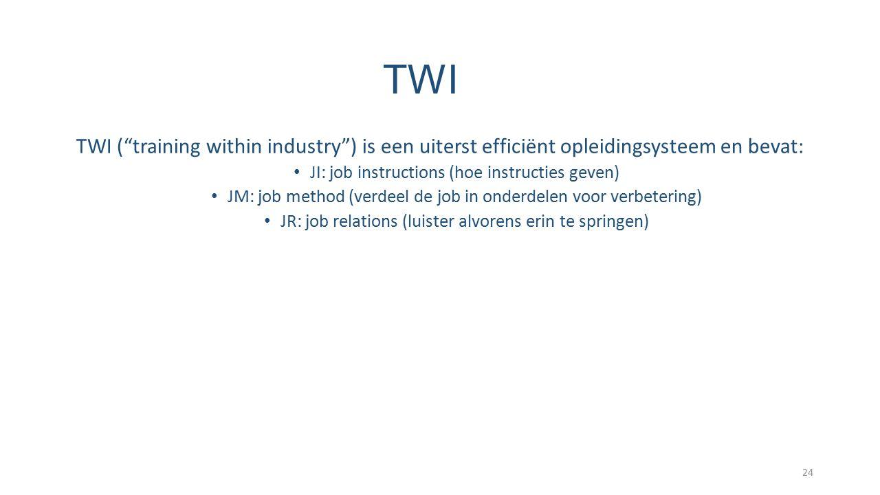 TWI TWI ( training within industry ) is een uiterst efficiënt opleidingsysteem en bevat: JI: job instructions (hoe instructies geven)