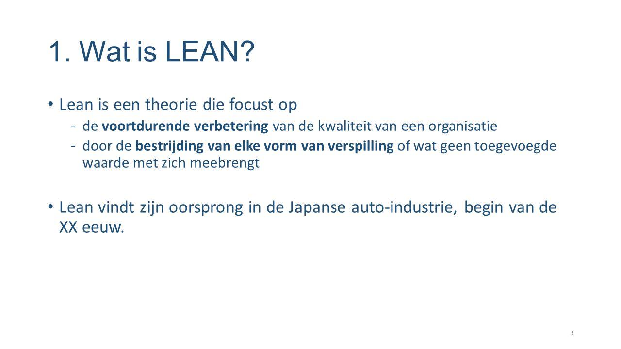 1. Wat is LEAN Lean is een theorie die focust op