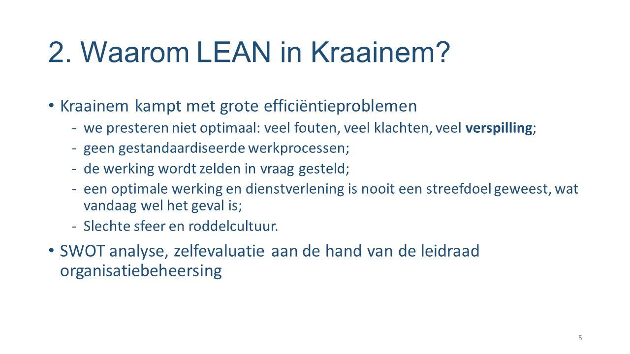 2. Waarom LEAN in Kraainem