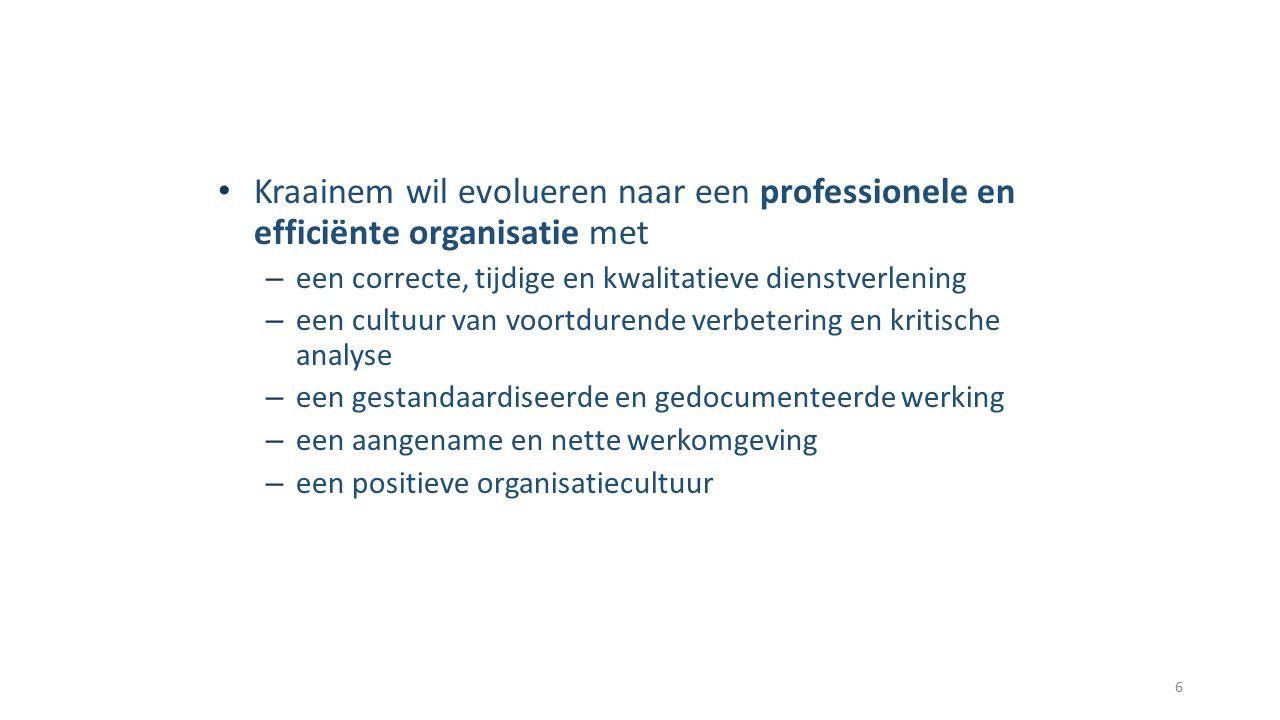 Kraainem wil evolueren naar een professionele en efficiënte organisatie met