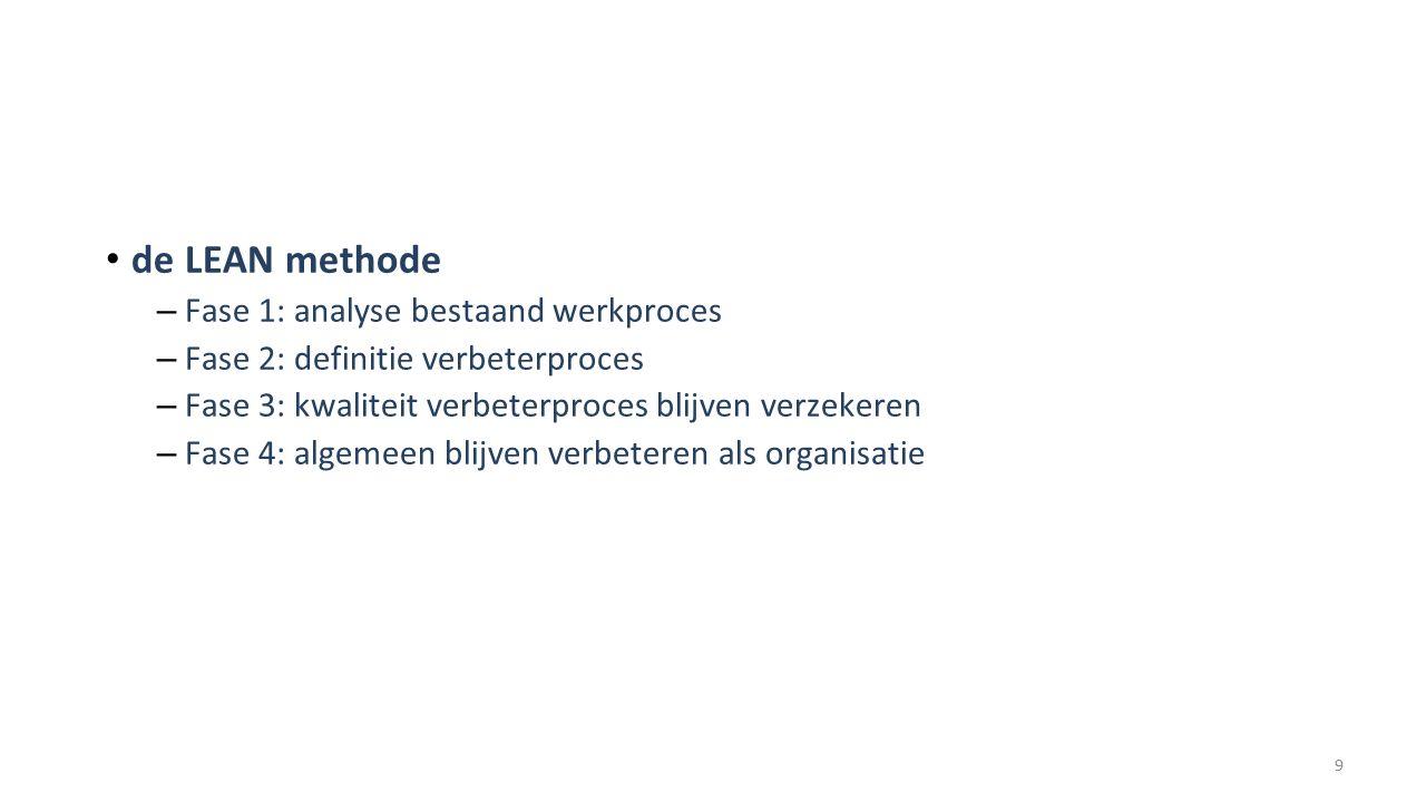 de LEAN methode Fase 1: analyse bestaand werkproces