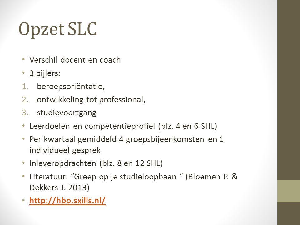 Opzet SLC Verschil docent en coach 3 pijlers: beroepsoriëntatie,