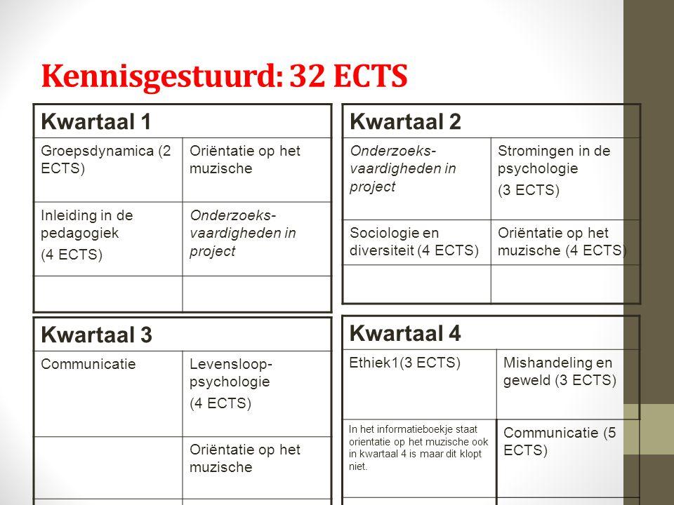 Kennisgestuurd: 32 ECTS Kwartaal 1 Kwartaal 2 Kwartaal 3 Kwartaal 4