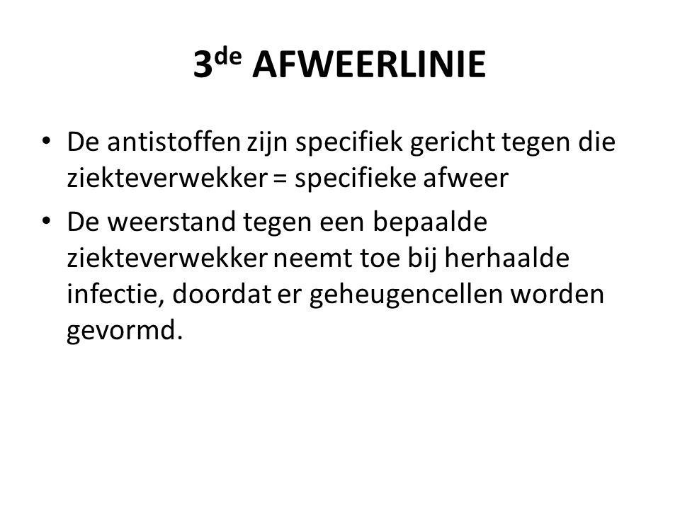 3de AFWEERLINIE De antistoffen zijn specifiek gericht tegen die ziekteverwekker = specifieke afweer.