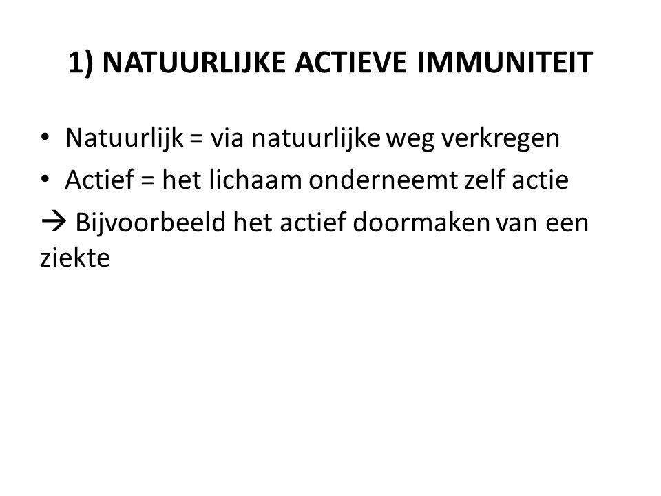 1) NATUURLIJKE ACTIEVE IMMUNITEIT