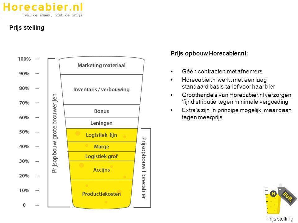 Prijs opbouw Horecabier.nl: Géén contracten met afnemers