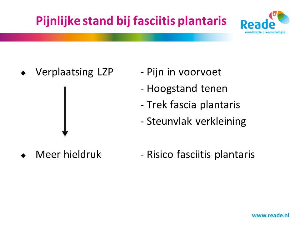 Pijnlijke stand bij fasciitis plantaris