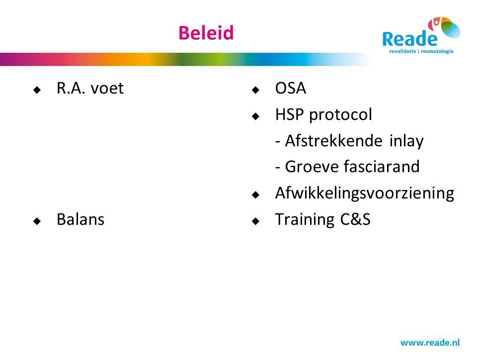 Beleid R.A. voet Balans OSA HSP protocol - Afstrekkende inlay