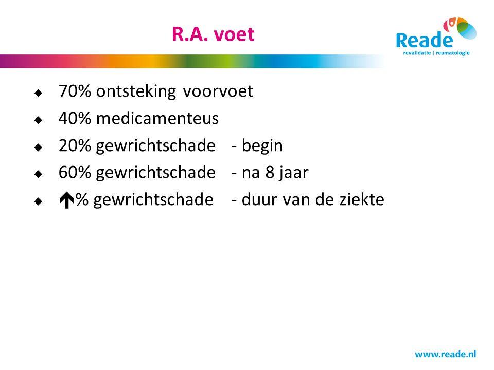 R.A. voet 70% ontsteking voorvoet 40% medicamenteus