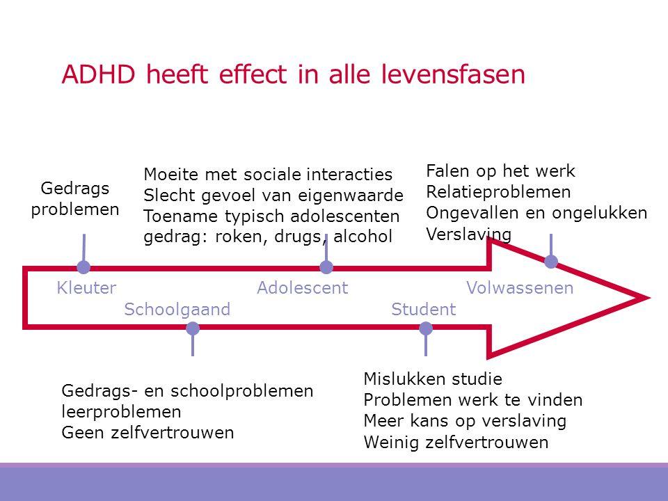 ADHD heeft effect in alle levensfasen