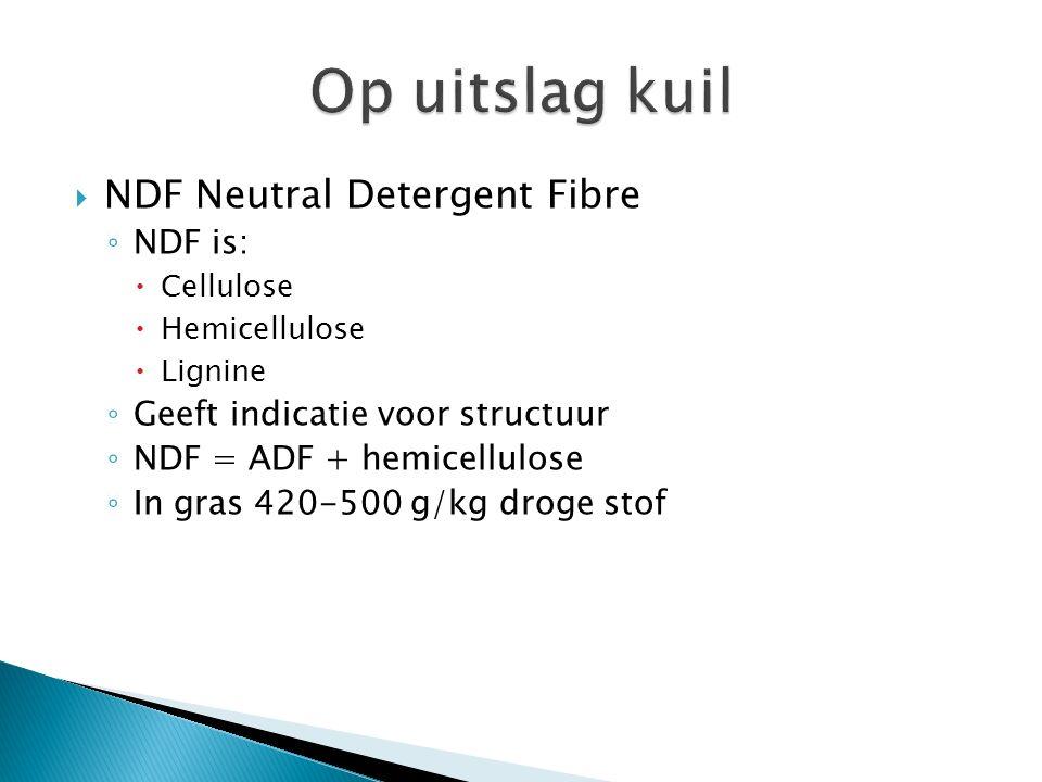 Op uitslag kuil NDF Neutral Detergent Fibre NDF is: